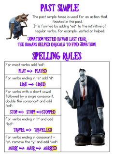 Past Simple Spelling Rules Poster