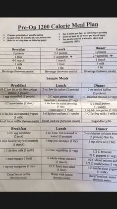 Dr Nowzaradan, Low Calorie Diet Plan, Low Carb, Bariatric Eating, Bariatric Surgery, Cholesterol Foods, Diet Meal Plans, Planer, Keto