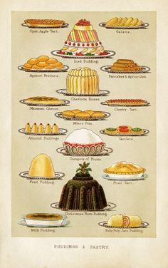 Mrs. Beeton's Book of Household Management - Circa 1861 - Free Downloads |Public Domain Images