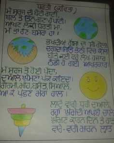 12 Best Punjabi Teaching Charts images in 2018 | Charts, Graphics