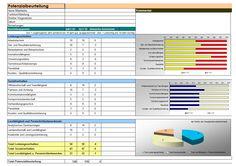 "Excel-Tool Potenzialbeurteilung aus ""Ratgeber zur Personalentwicklung"" Mathematical Analysis, Principal, Social Behavior, Assessment"