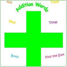 Math Maze 1 - Solve the addition problem and color the odd ...
