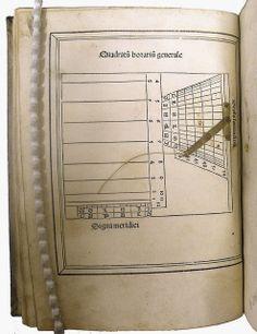 Woodcut diagram with brass instrument in Regiomontanus, Joannes: Kalendarium (1482) from the University of Glasgow Library's Flirck pages.