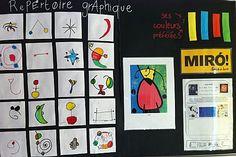 Voici l'affichage collectif mis en classe (avec la feuille qu'ils auront dans leur classeur d'arts).