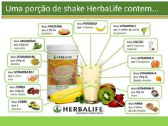 O que contem no shake herbalife Formula 1 Herbalife, Herbalife Shake Recipes, Herbalife Recipes, Herbalife Nutrition, How I Lost Weight, How To Lose Weight Fast, Comidas Herbalife, Nutrition Club, Human Body Systems