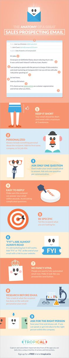 Infographic: The Anatomy Of A Great Sales Prospecting Email
