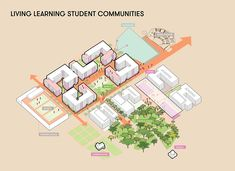New pedagogy requires new approaches to campus: rethinking spaces for teaching, learning, and living for Mexico's largest university system Urban Design Concept, Urban Design Diagram, Parti Diagram, Parque Linear, Plan Maestro, Architecture Concept Diagram, Campus Map, Site Analysis, Map Design