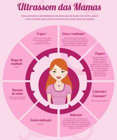 d60686129 [COMPARTILHE] Infográfico Outubro Rosa: Câncer de Mama - Tempo de cuidar  Segundo o