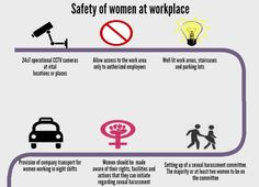 Here are some ways to ensure women safety at workplace  For more details  Call:+91 124 441 758, 9953325424