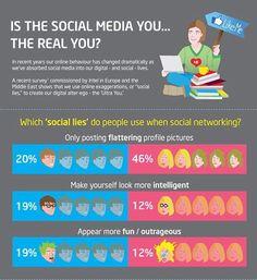 Google Image Result for http://www.marketingpilgrim.com/wp-content/uploads/2012/08/intel-infographic-social-lies.jpg