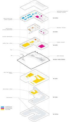 Casa Firjan: Indústria Creativa / Lompreta Nolte Arquitetos,Axonometrica