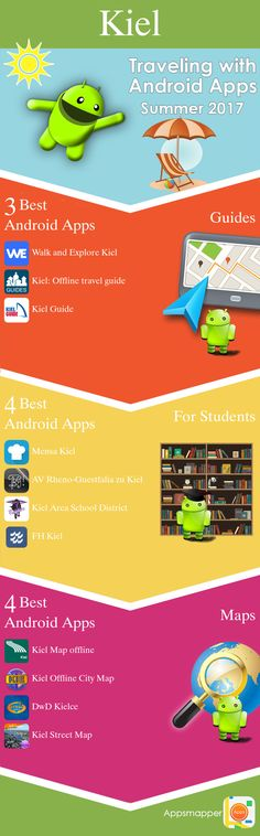 Kiel Android apps: Travel Guides, Maps, Transportation, Biking, Museums, Parking, Sport and apps for Students.