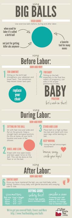 Birth Balls and Labor - How To Use Infographic Birth balls are a must for mamas, doulas and childbirth educators. Pack your hospital bag or doula bag and grab one of these and you'll be ready. Pregnancy Labor, Pregnancy Workout, 3rd Trimester Pregnancy, Pregnancy Health, First Time Pregnancy, Pregnancy Facts, Pregnancy Guide, Pregnancy Quotes, Pregnancy Pillow