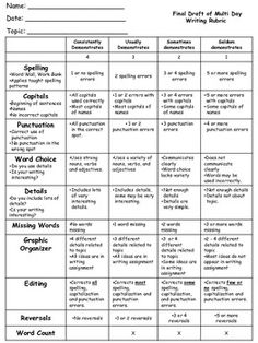 Writing Rubric for Primary Grades: Teacher and Kid Friendly Fourth Grade Writing, Middle School Writing, Kindergarten Writing, Teaching Writing, Editing Writing, Cool Writing, Writing Ideas, Paragraph Writing, Writing Rubrics