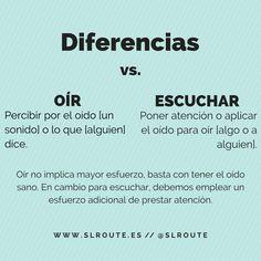 Ortografía Spanish Phrases, Spanish Lessons, Spanish English, Learn English, Grammar And Vocabulary, Spanish Vocabulary, Spanish Grammar, Teaching Spanish, Dual Language