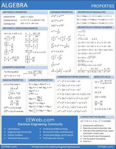 algebra reference chart