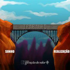 É a única ponte que separa seu sonhos e a realização.