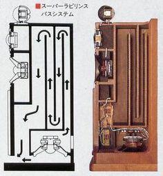 Diy Subwoofer, Subwoofer Box Design, Speaker Box Design, Audio Box, Home Audio Speakers, Hifi Speakers, Hifi Audio, Speaker Plans, Speaker Amplifier