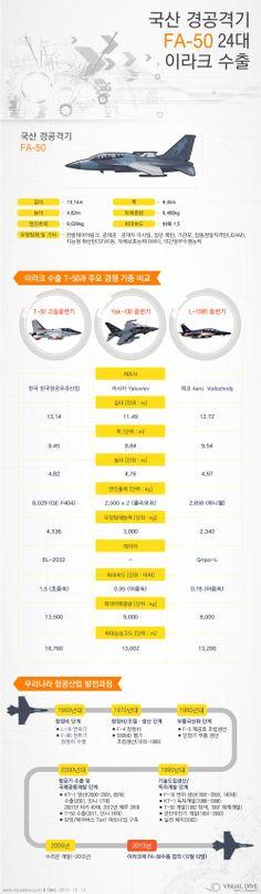 """[인포그래픽] 한국 전투기 FA-50, 이라크에 수출 """"# / #Infographic"""" ⓒ 비주얼다이브 무단 복사·전재·재배포 금지"""