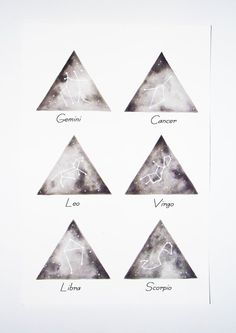 What's Your Sign  Zodiac Constellation on Triangle by GeometricInk, $25.00