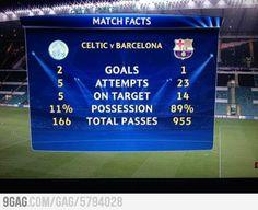 Good game Celtic