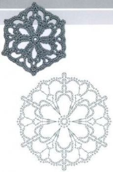 How to Crochet a Solid Granny Square Crochet motifs . : How to Crochet a Solid Granny Square Crochet Motives Más Mandala Au Crochet, Crochet Snowflake Pattern, Crochet Motif Patterns, Crochet Stars, Crochet Circles, Crochet Snowflakes, Crochet Diagram, Crochet Doilies, Crochet Stitches