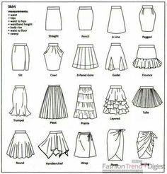 Skirt Types