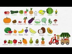 Fruits and Vegetables Vocabulary in English | 7ESL