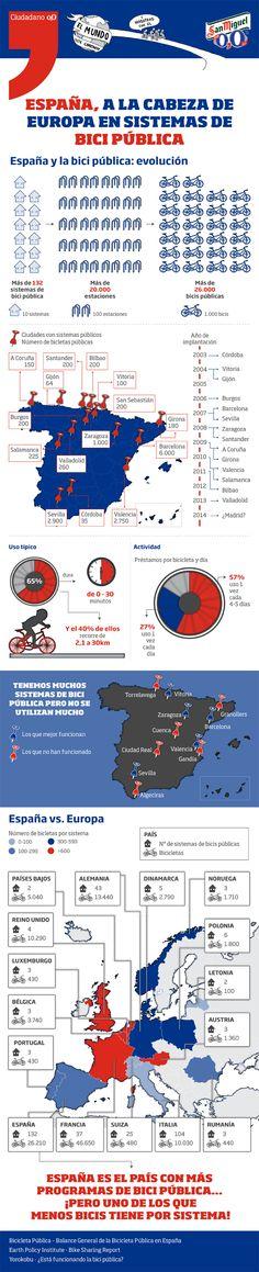 Infografía | España a la cabeza de Europa en sistemas de bici pública