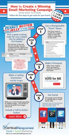 How to Create a Winning Marketing Campaign infographic