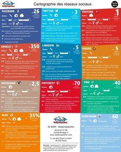 Cartographie des réseaux sociaux - Mise à jour Février 2015 - Webprospection | Le Digital | Scoop.it