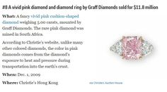 The 10 Most Expensive Pieces Of Jewelry Ever Sold At Auction source: Business Insider