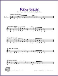 Bass Clarinet Finger Chart  ItS Not A Saxophone