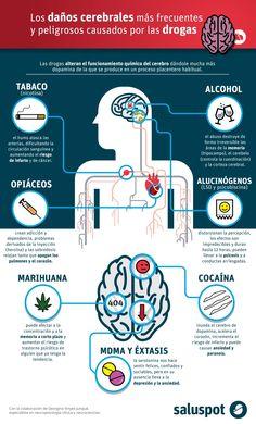 Escuchamos todo el tiempo que las drogas son malas, pero no todos sabríamos explicar por qué. En Saluspot creemos que para prevenir hay que informar al detalle de los efectos nocivos de las drogas....
