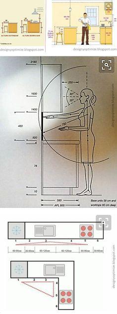 Diseños de cocinas, armarios y muebles en general. Programas y software de carpinteria, Herramientas de carpinteros, fotos y videos. - #decoracion #homedecor #muebles