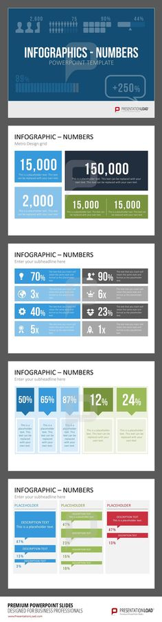 Visualize Performance Indicators, KPIs (Key Performance Indicators), statistics, trends of your business and percentage proportionalities in prefabricated infographics or use of this infographic set as a toolbox. @ http://www.presentationload.com/infographics-numbers.html