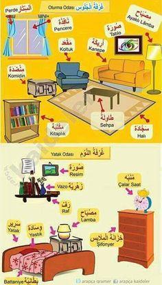 Arabic Verbs, Arabic Phrases, Arabic Sentences, Turkish Lessons, Arabic Lessons, Learn Turkish Language, Arabic Language, Learn Arabic Online, Arabic Alphabet For Kids