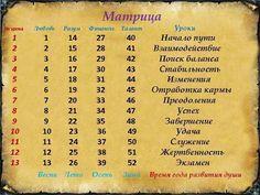 Матрица № урока 1 2 3 4 5 6 7 8 9 10 11 Books, Libros, Book, Book Illustrations, Libri