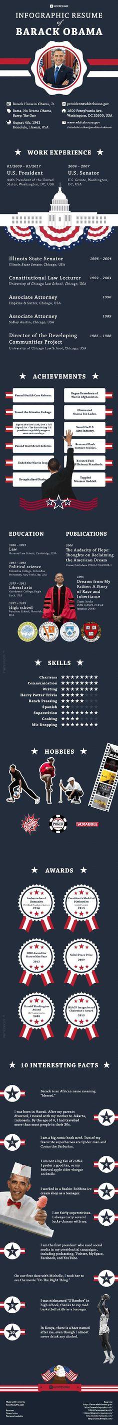 Beautiful minimalistic and infographic resume design by www - barack obama resume