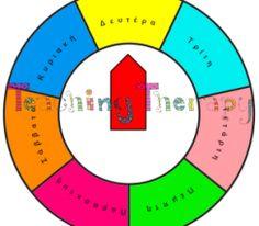 Ο ΤΡΟΧΟΣ ΤΩΝ ΗΜΕΡΩΝ Therapy, Diagram, Chart, Teaching, Education, House, Greek, Home, Haus
