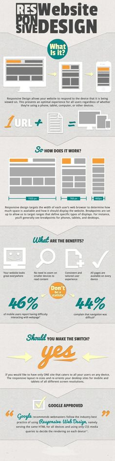 ResponsiveWebDesign gives companies opportunity to increase their sales and come closer to their users.