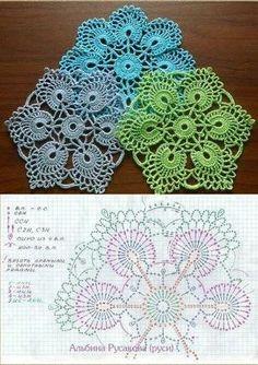 Crochet lace motif square ganchillo 52 Ideas for 2019 Crochet Mandala Pattern, Crochet Circles, Crochet Doily Patterns, Crochet Diagram, Crochet Chart, Crochet Squares, Thread Crochet, Crochet Granny, Crochet Designs