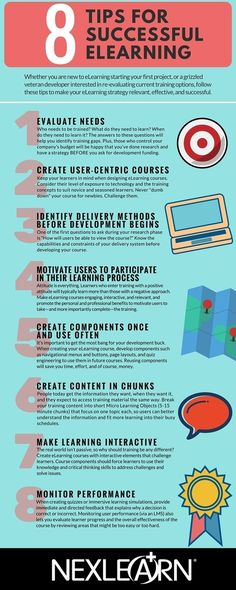 8 Tips for Successful eLearning Infographic | All digital | Scoop.it