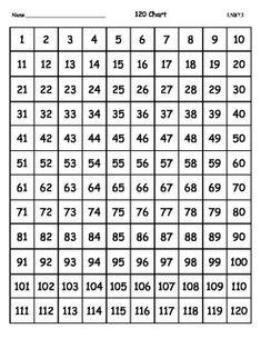 Orders of magnitude (numbers)