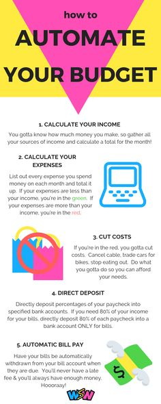 The Automated Budgeting Method – Finance tips, saving money, budgeting planner Budget Spreadsheet, Budget Binder, Monthly Budget, Sample Budget, Monthly Expenses, Budgeting Finances, Budgeting Tips, Financial Success, Financial Planning