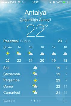 Antalya today hot