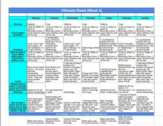 Husband and Wife week 2 Ultimate Reset Meal Plan.