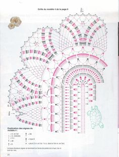 Trendy sewing patterns for home crochet rugs Ideas Irish Crochet Patterns, Crochet Diagram, Crochet Chart, Filet Crochet, Sewing Patterns, Crochet Table Runner, Crochet Tablecloth, Crochet Doilies, Handmade Cards