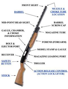 Know your shotgun! http://www.superiorsecurityconcepts.com/introduction-to-shotguns-for-home-defense.php