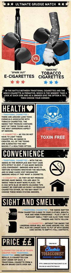 E-Cigarettes Vs. Tobacco cigarettes #quitsmoking #ecigs #infographic